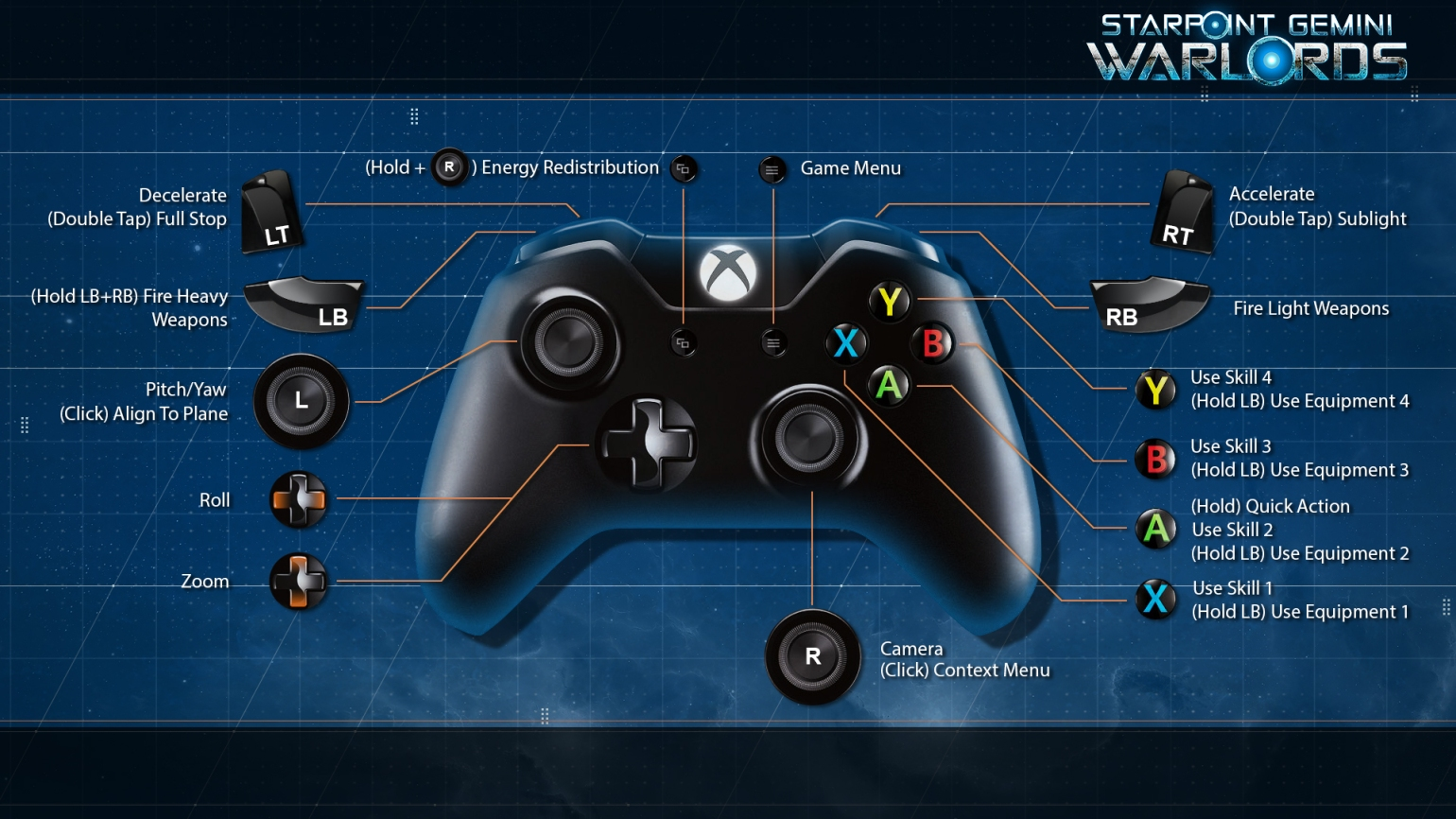 xbox_controller_scheme_warlords